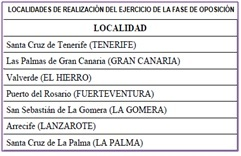 Oposiciones de Canarias 2019 - Lugar de celebración de los ejercicios